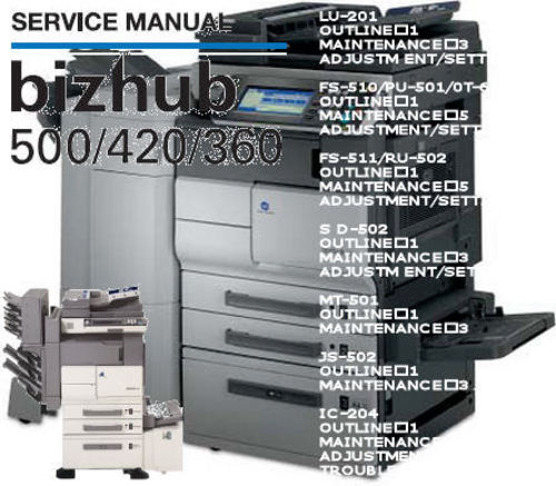 Product picture bizhub 360_420_500 service and users manual