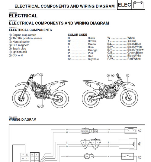 Product picture Yamaha YZ250FR 2003 Service Manual